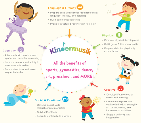 How to Build Your Own Preschool Curriculum How to Build Your Own Preschool Curriculum new images