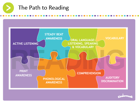 ThePathToReading_PuzzleGraphic_Kindermusik