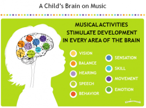 a childs brain on kindermusik