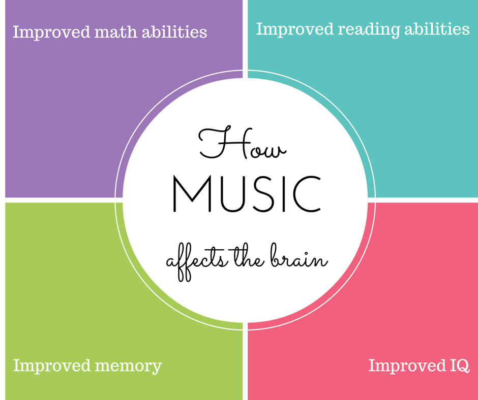 classical music and cognitive development