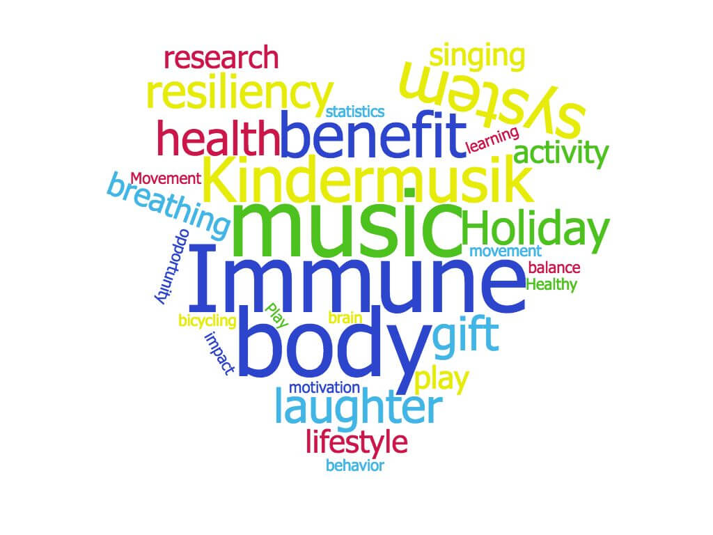 The Gift of Health: Music Boosts the Immune System